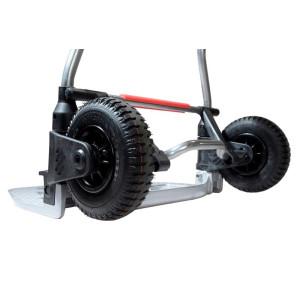 RuXXac Cart  Jumbo